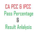 CA IPCC Pass Percentage November 2013 & Analysis