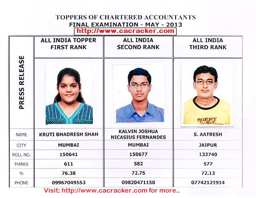 ca final toppers may 2013 cacracker