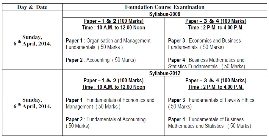 ICWAI Foundation April 2014 time table
