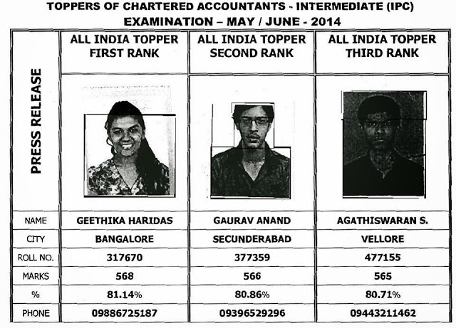 ipcc toppers may 2014