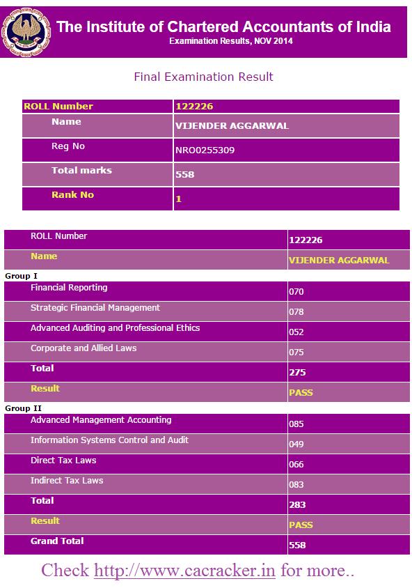 CA-Final-Nov-2014-Rank-1-Mark-Sheet