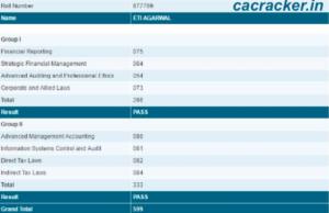 ca-final-topper-rank-1-mark-sheet-eti-agarwal-nov-2016