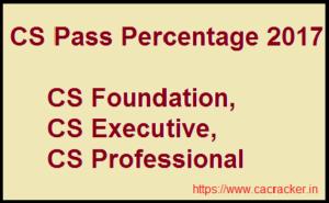 cs pass percentage
