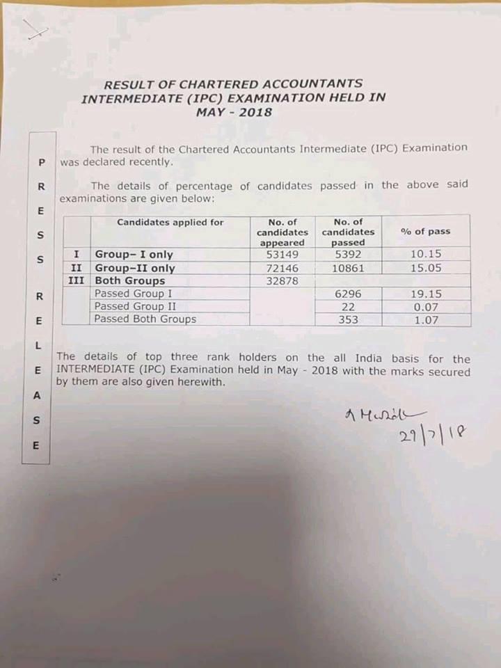 ipcc-pass-percentage-may-2018